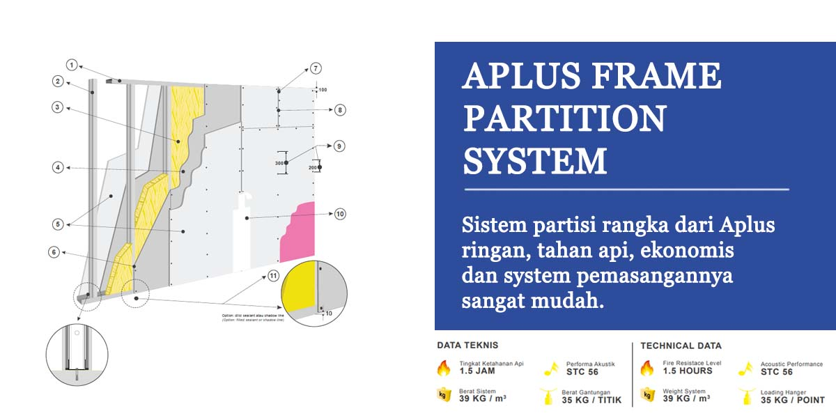 Aplus-Frame-Partition-System